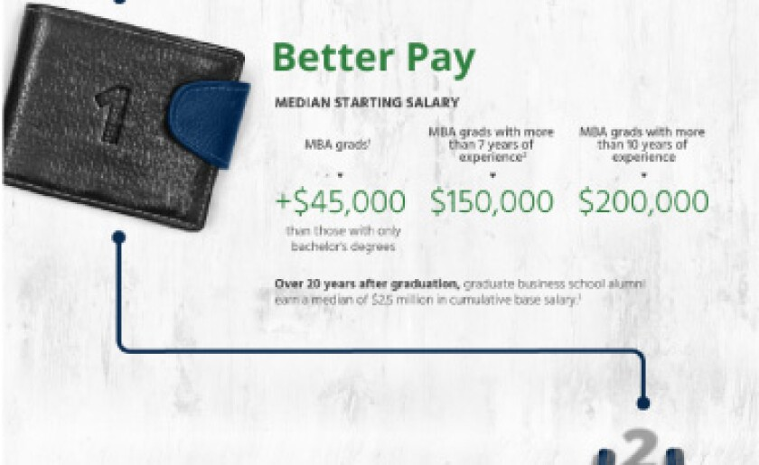 Better Pay Infographic Thumbnail