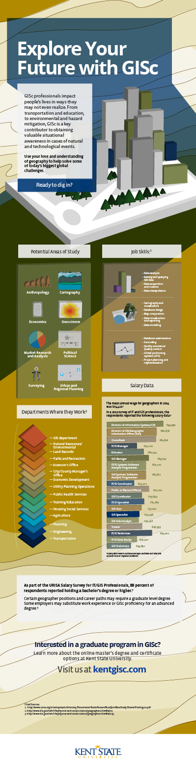 Explore Your Future with GISc infographic thumbnail