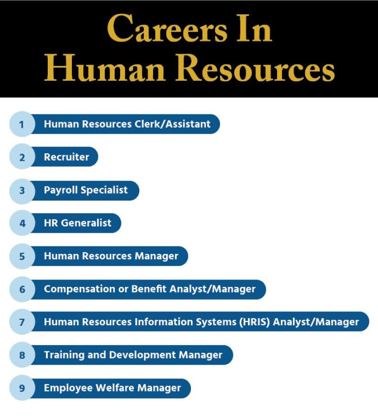 HR-Career-Path-Guide_careers.jpg