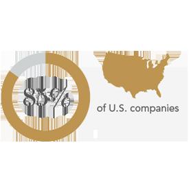 85 percent of US companies