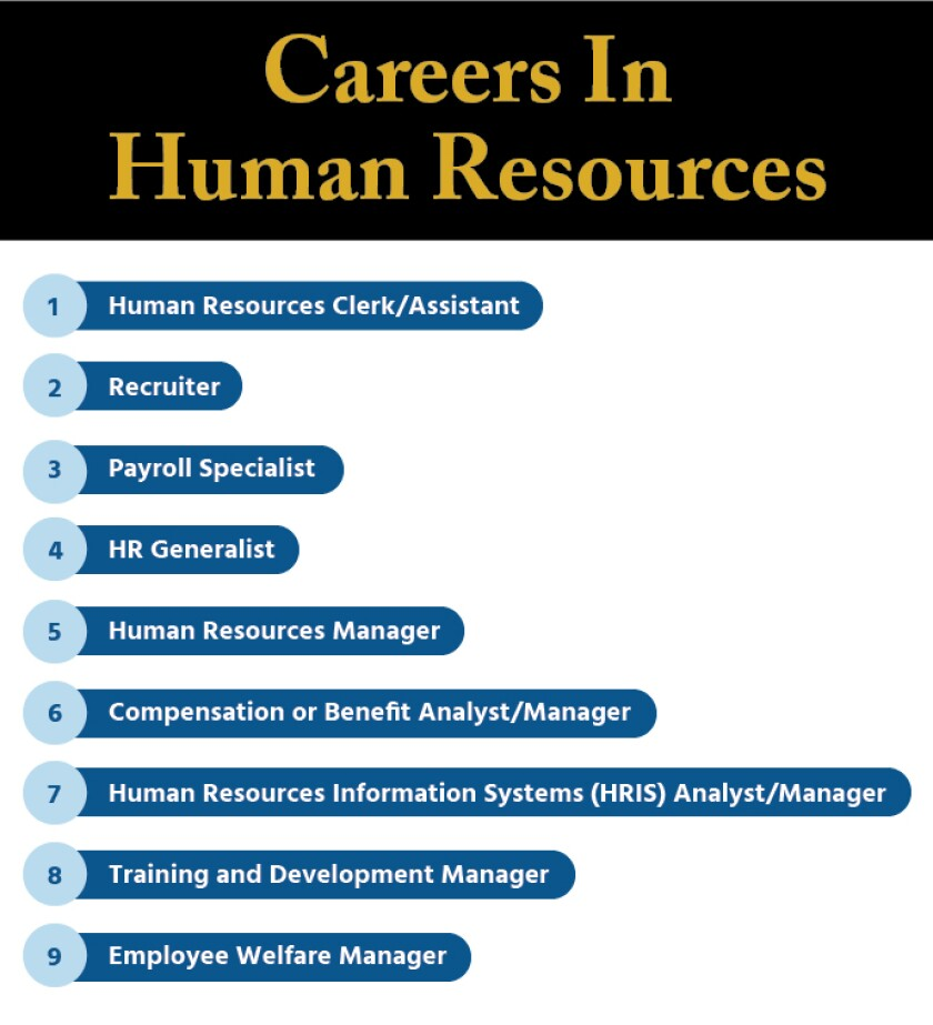 HR-Career-Path-Guide_careers.jpg