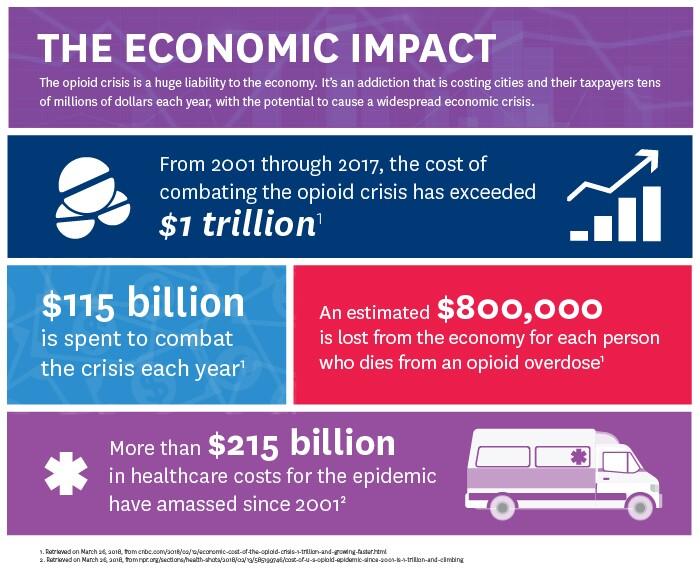 opioid-economic.jpg