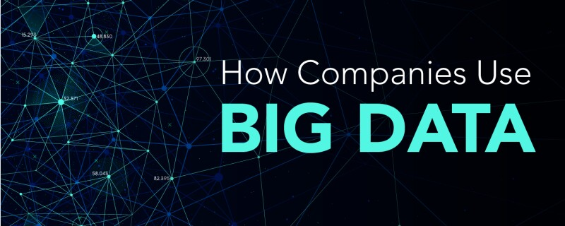 Graphic for how companies use big data