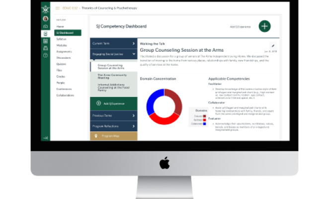 William-Mary-Social-Justice-Dashboard-Five-Domains