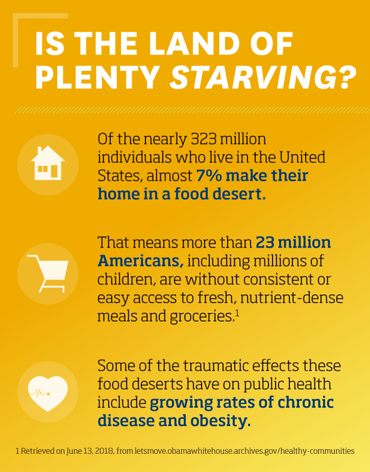 Food-Deserts_Starving.png
