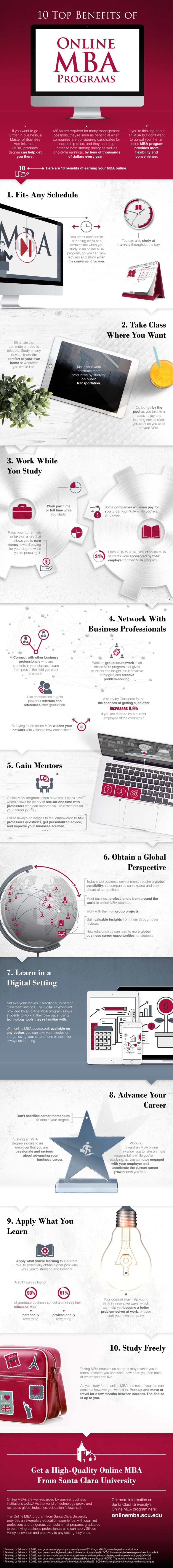 10 top benefits online MBA