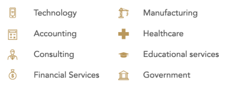 WM-MSBA-Career-Outcomes-Industries-desktop.png