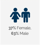 37percentmale-01.png
