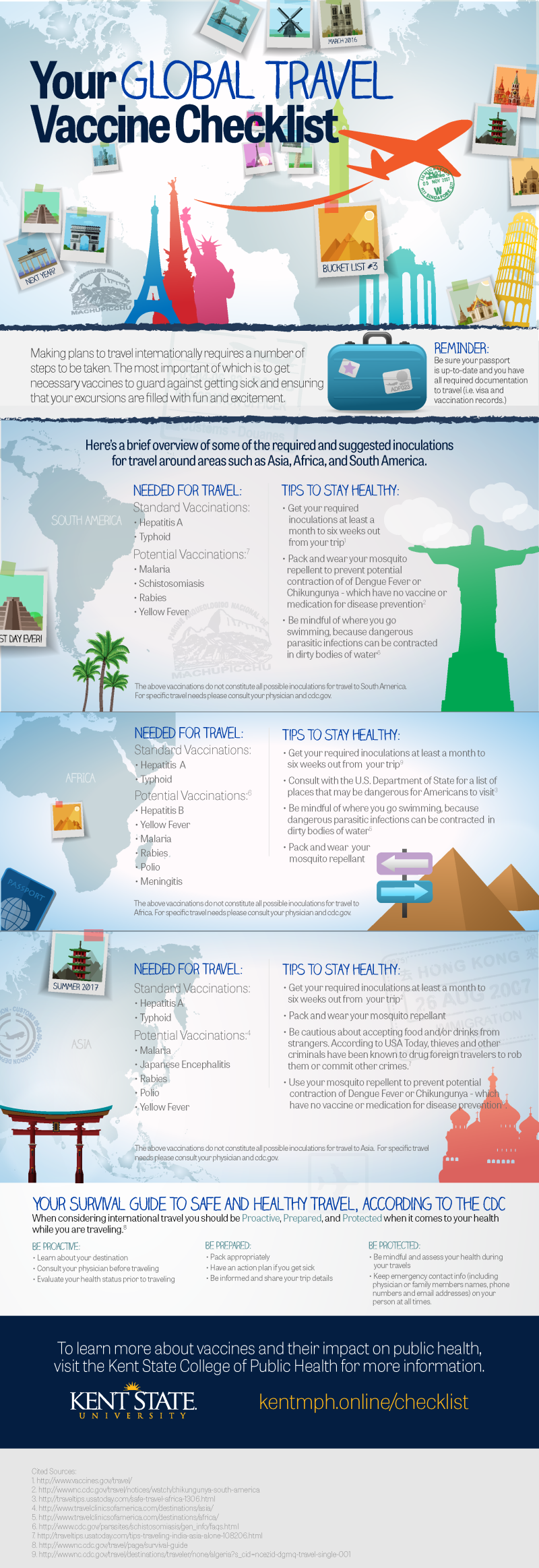 Vaccines Travel Guide Banner